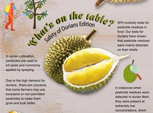 What's on the Table Series: Safety of Durians Edition