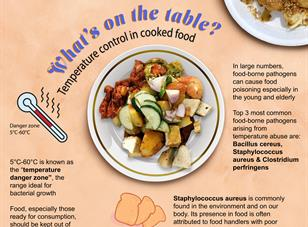 What's on the Table Series: Temperature Control in Cooked Food Edition