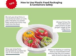 Safe use of plastic cling films