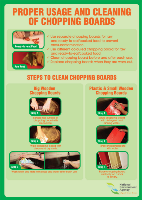 Proper Usage and Cleaning of Chopping Boards