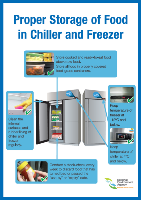 Proper Storage of Food in Chiller and Freezer